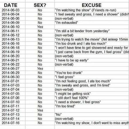 wifes excuses for not having sex